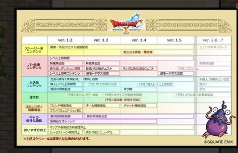 Ver1.2アップデート最新情報(2012年12月予定)